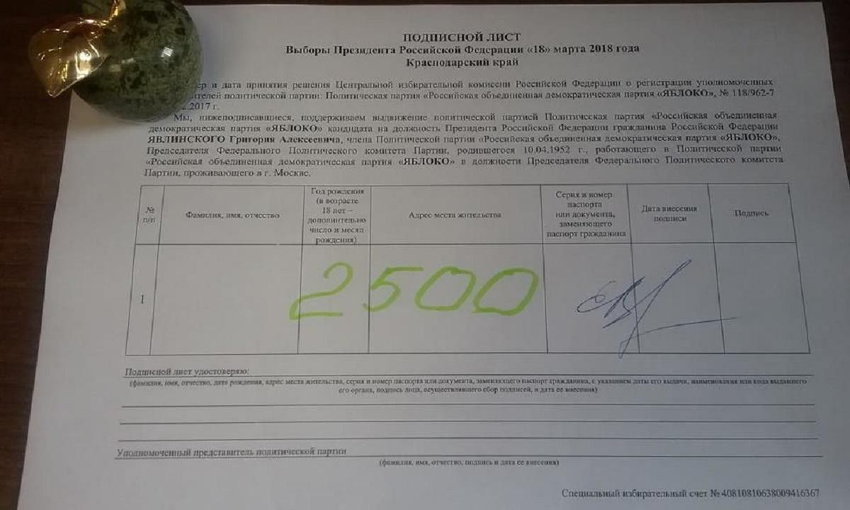 2500 подписей собрали за выдвижение Григория Явлинского на Кубани